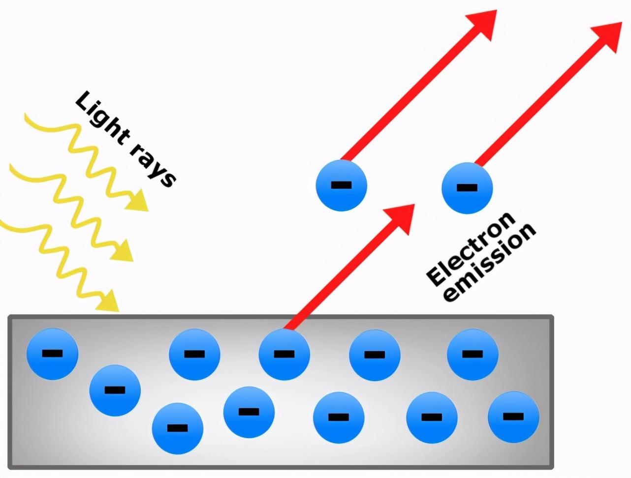 电子是粒子也是波?