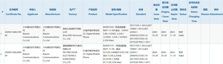 爆料:Redmi Note 9 三款新手机 11 月下旬发布