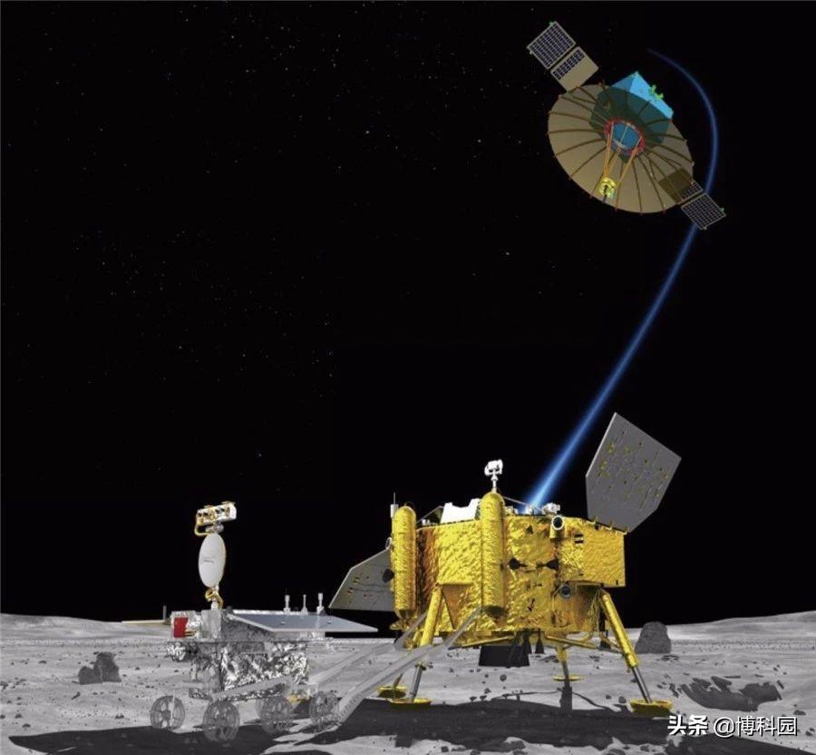 中国航天的骄傲!嫦娥四号在月球背面发现了这些秘密!