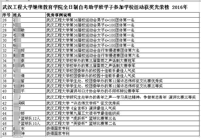 武汉工程大学自考本科招生电话