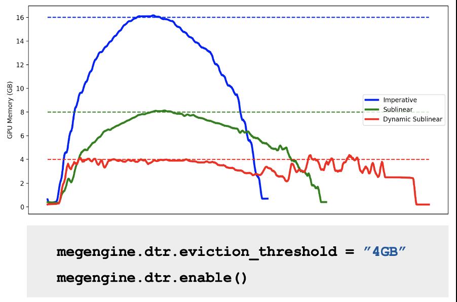 显存不够,框架来凑:两行代码显存翻倍,2080Ti也能当V100来用