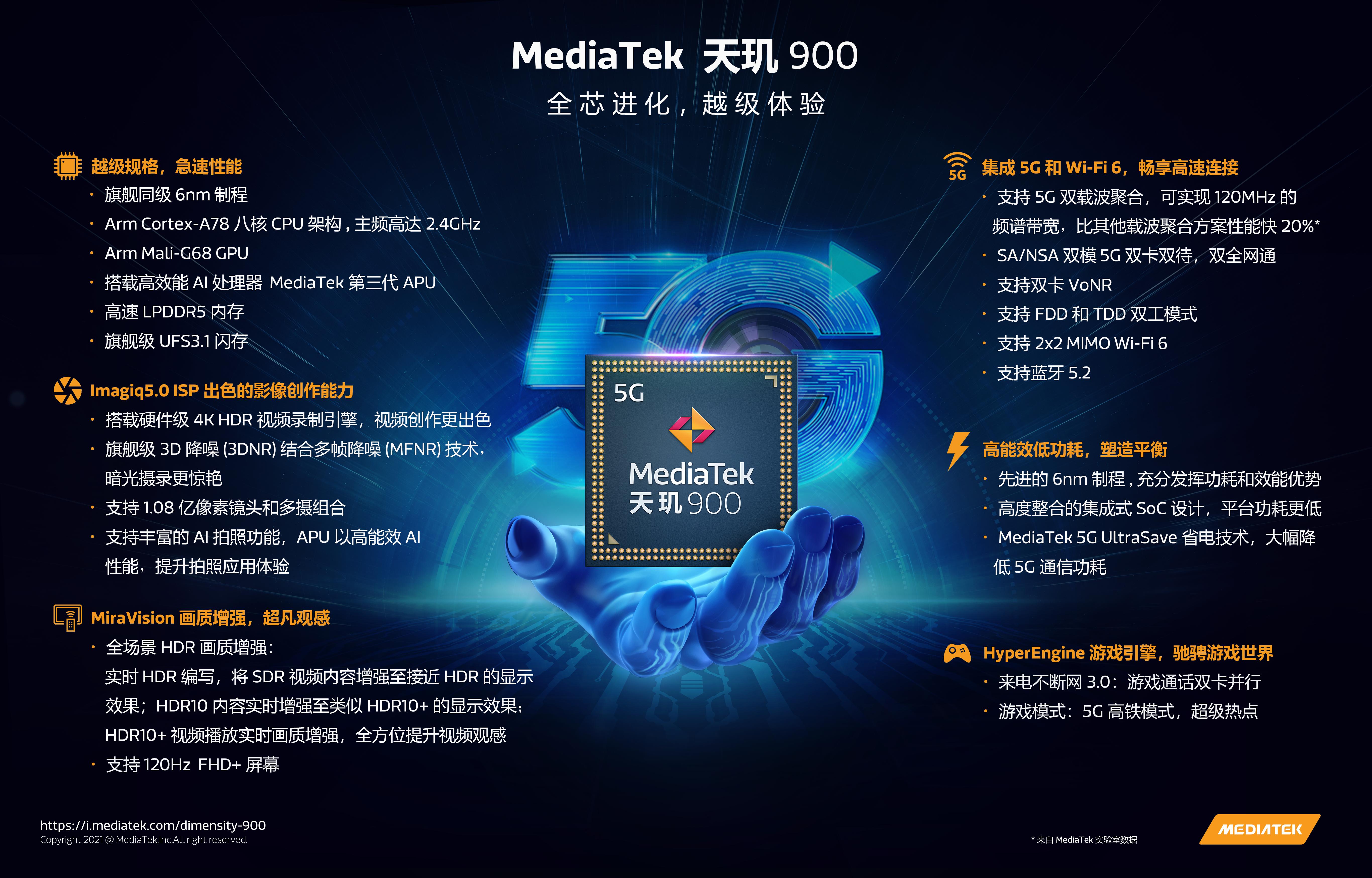 MediaTek发布全新6nm 5G移动芯片天玑900