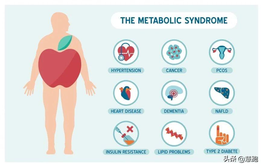 2020中国居民营养与慢性病最新报告:运动能防治这几种疾病? 疾病防治 第18张
