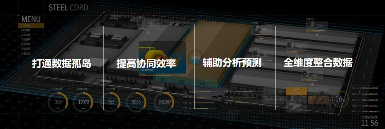 三维可视化在工业领域的应用