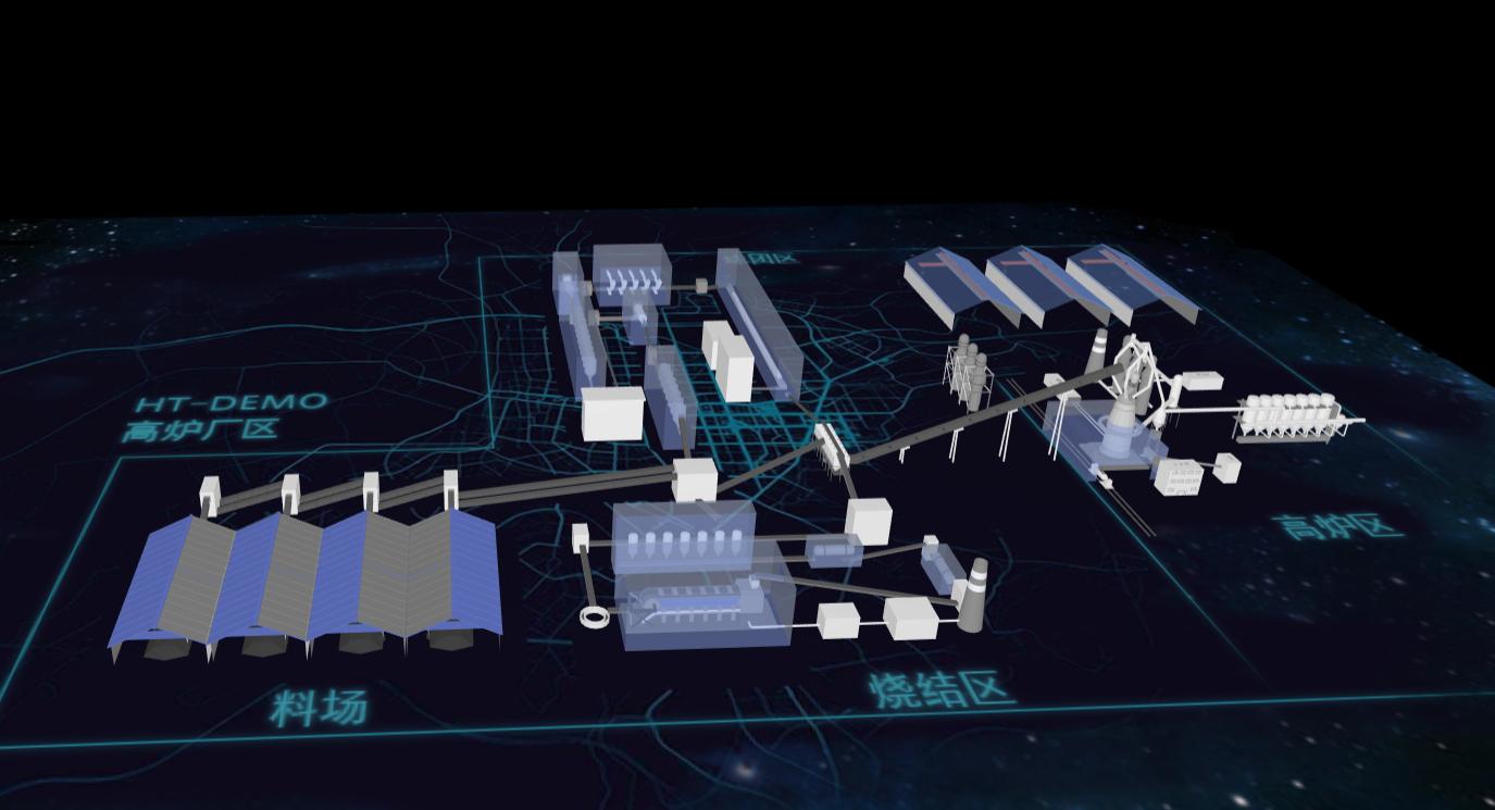 科技发展|实现3D可视化输煤系统,铸造传统工业发展新高度