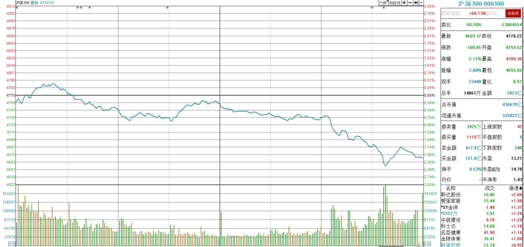 股市僵局已破,突变即将到来,市场就要大变