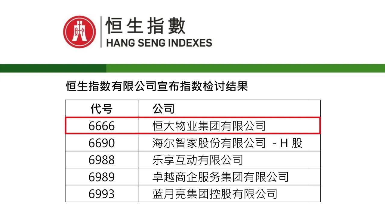 恒大地产将纳入港股通投资银行:目标价31.4港元