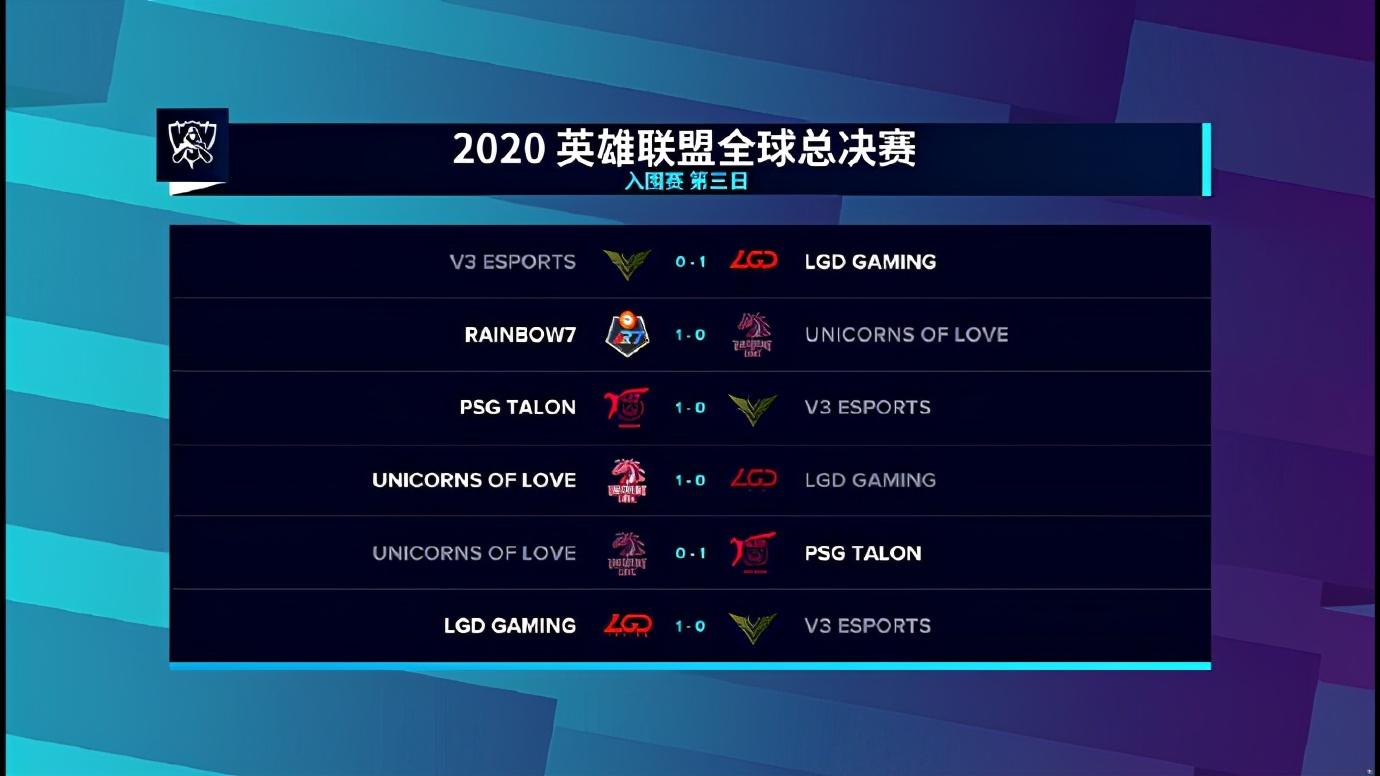 每日撸报:PSG晋级小组赛!LGD大胜日本V3保留晋级希望