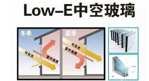 十大門窗品牌愛迪雅門窗,如何選購門窗玻璃