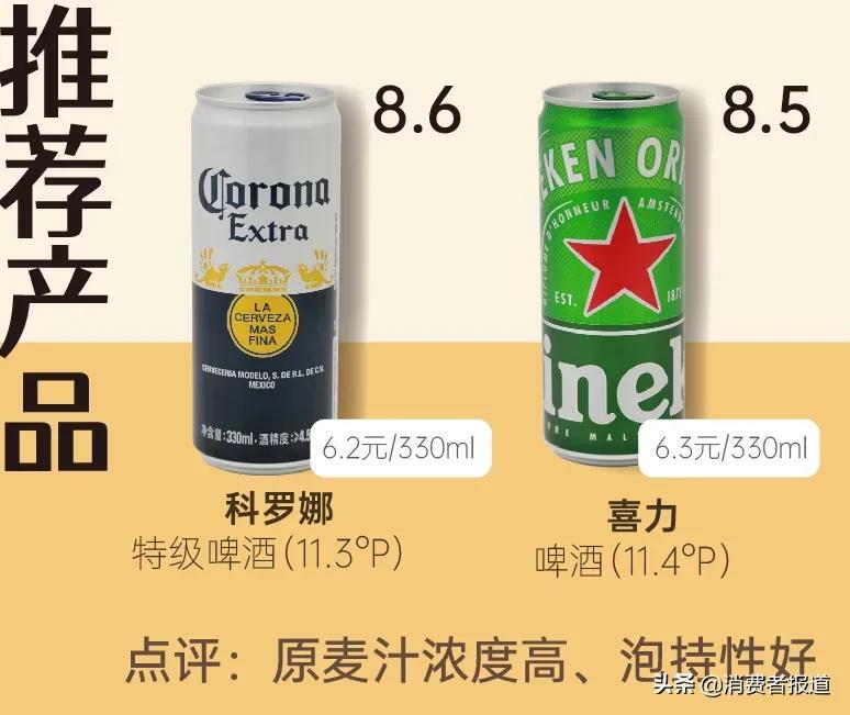 12款啤酒测试:雪花、嘉士伯排名垫底,有2款表现让人意外