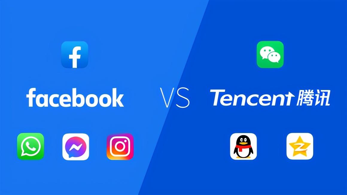 "Facebook VS 腾讯,谁才是""不可替代""的社交巨头?"