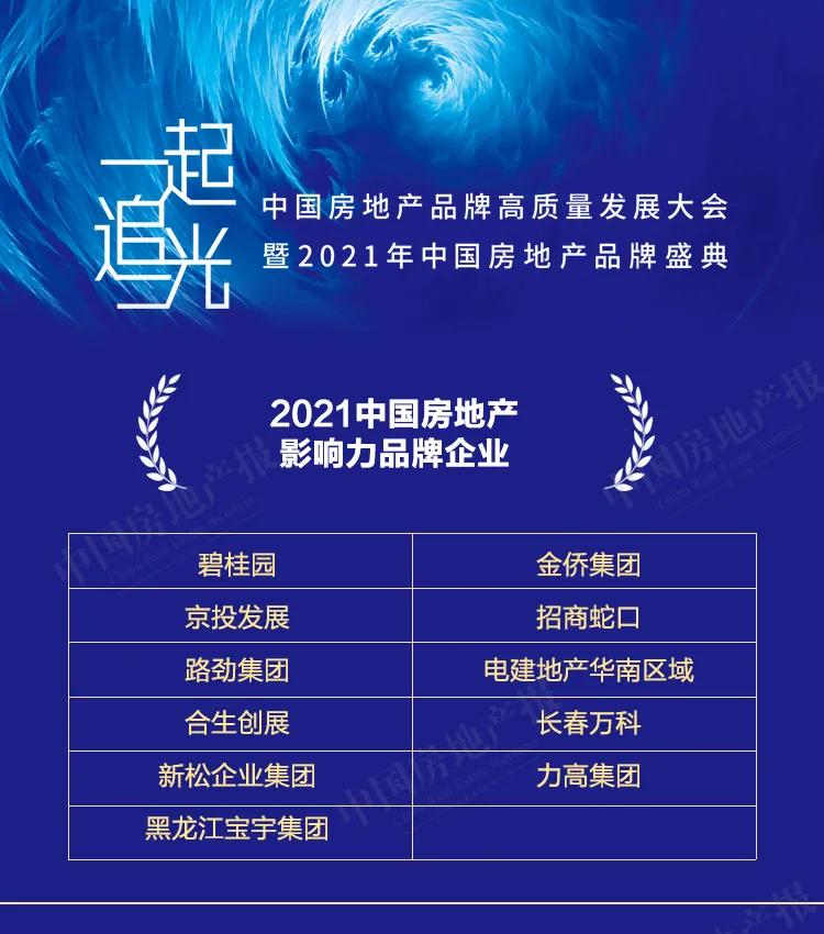 TOP5品牌价值超6000亿元!2021中国房地产品牌价值排行榜出炉