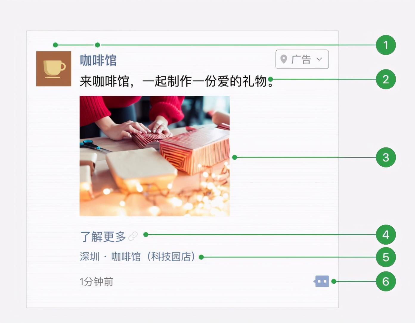 微信朋友圈广告推广怎么收费?有哪些收费形式?