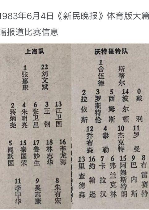 中国足球守门员之最(补充)