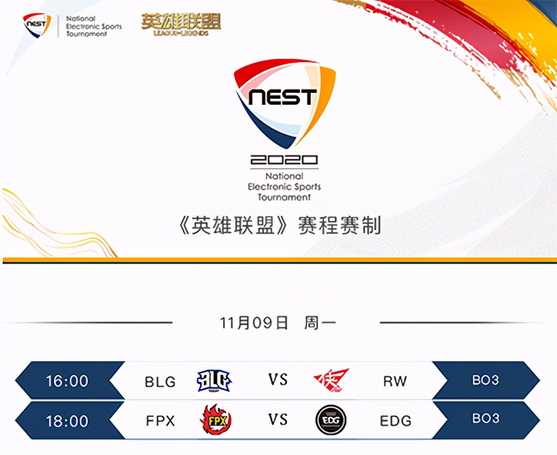 NEST 2020线上预选赛首日名单:FPX冠军下路组挑大梁