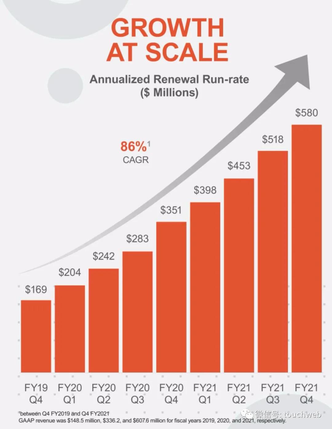 UiPath冲刺美股:估值350亿美元 腾讯红杉是股东