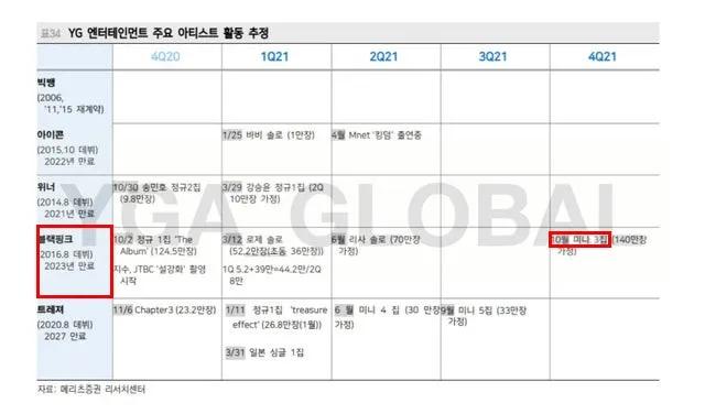 IZ*ONE珉周确定加入HYBE新女团;BLACKPINK新专辑曲目泄露?