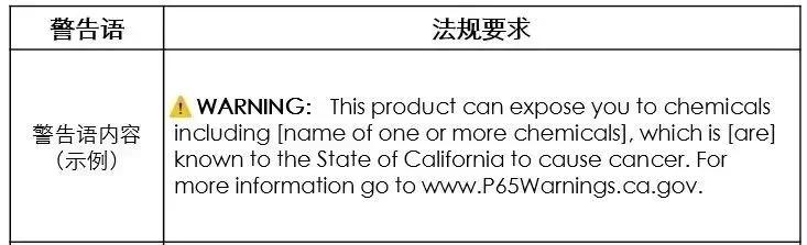 CA 65是啥?带您了解加利福尼亚州65号提案
