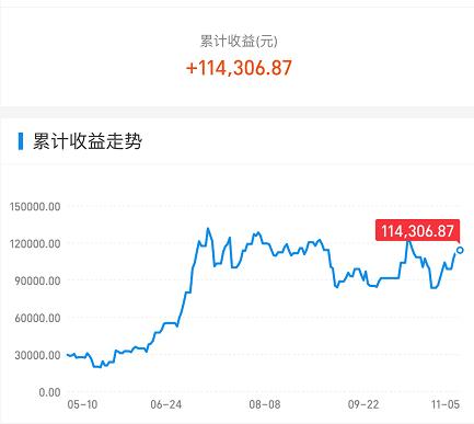 今天,A股涨得很艰难