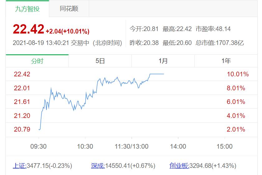 上海与宁德时代签约:新能源汽车股票即将飞起_股票之家炒股网