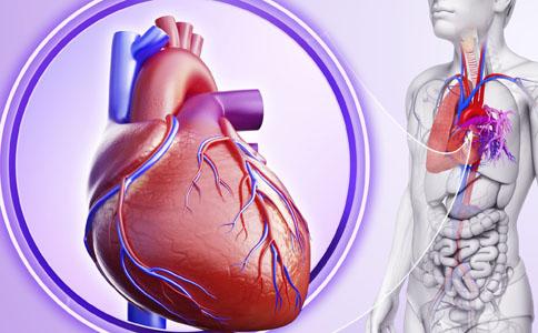 心力衰竭(心衰)为什么会引起胸腔积液?