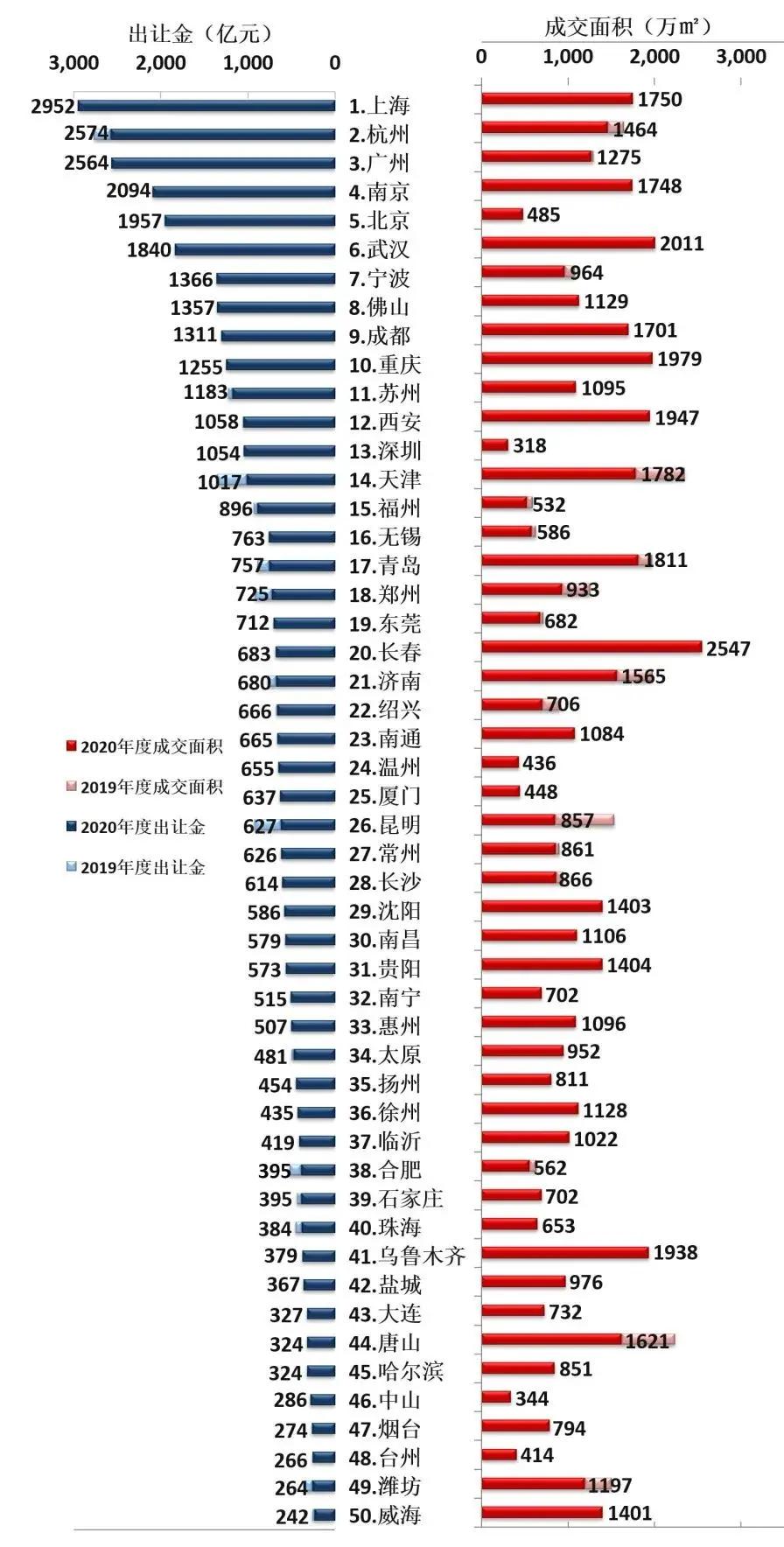 房地产重大调整!22城被选中,影响到底有多大