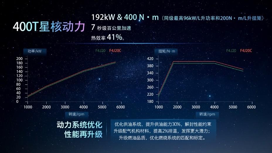 CCPC即将进入专业站阶段,凌云400T再迎硬核挑战