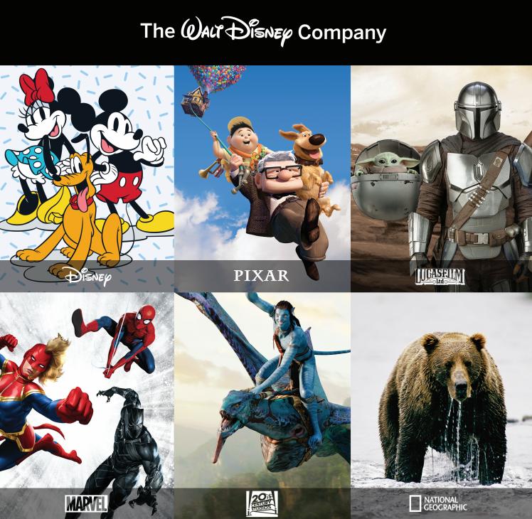 全球授权商Top10:迪士尼授权商品一年销售540亿美元