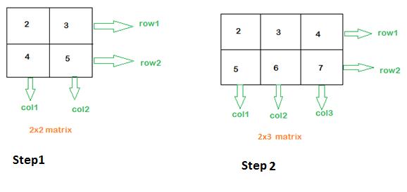 DAY5-step13 Python示例说明 矩阵:转置,乘法,NumPy数组