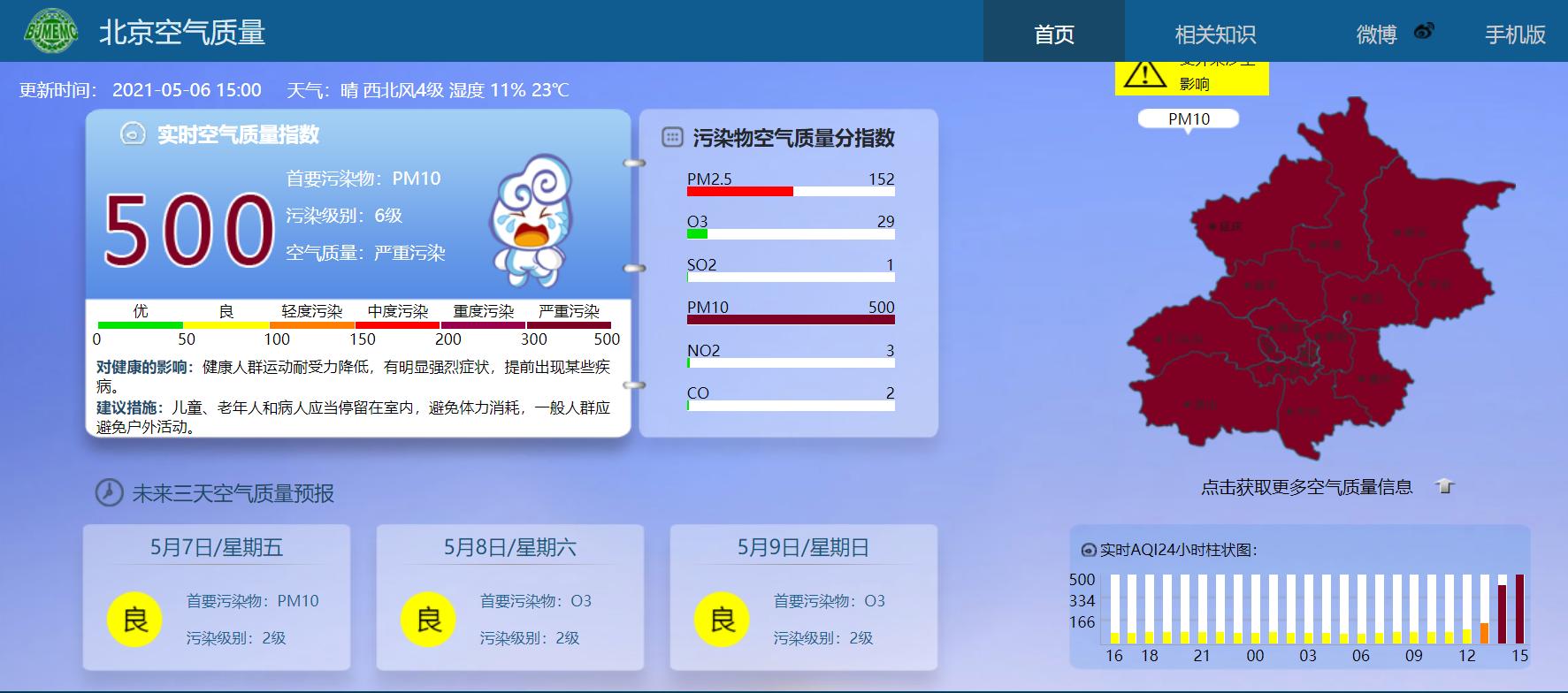 北京发布沙尘暴蓝色预警 或现重度污染 为何今年沙尘大风天气频发?