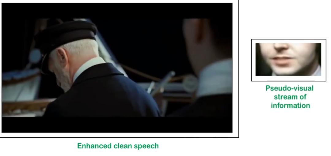 无中生有!没有视觉信号的视觉语音增强