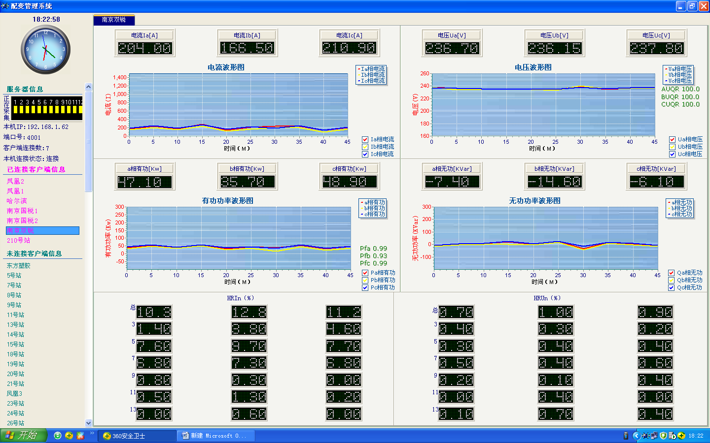 應用以太網控制芯片W5200,設計電能質量遠程監控系統