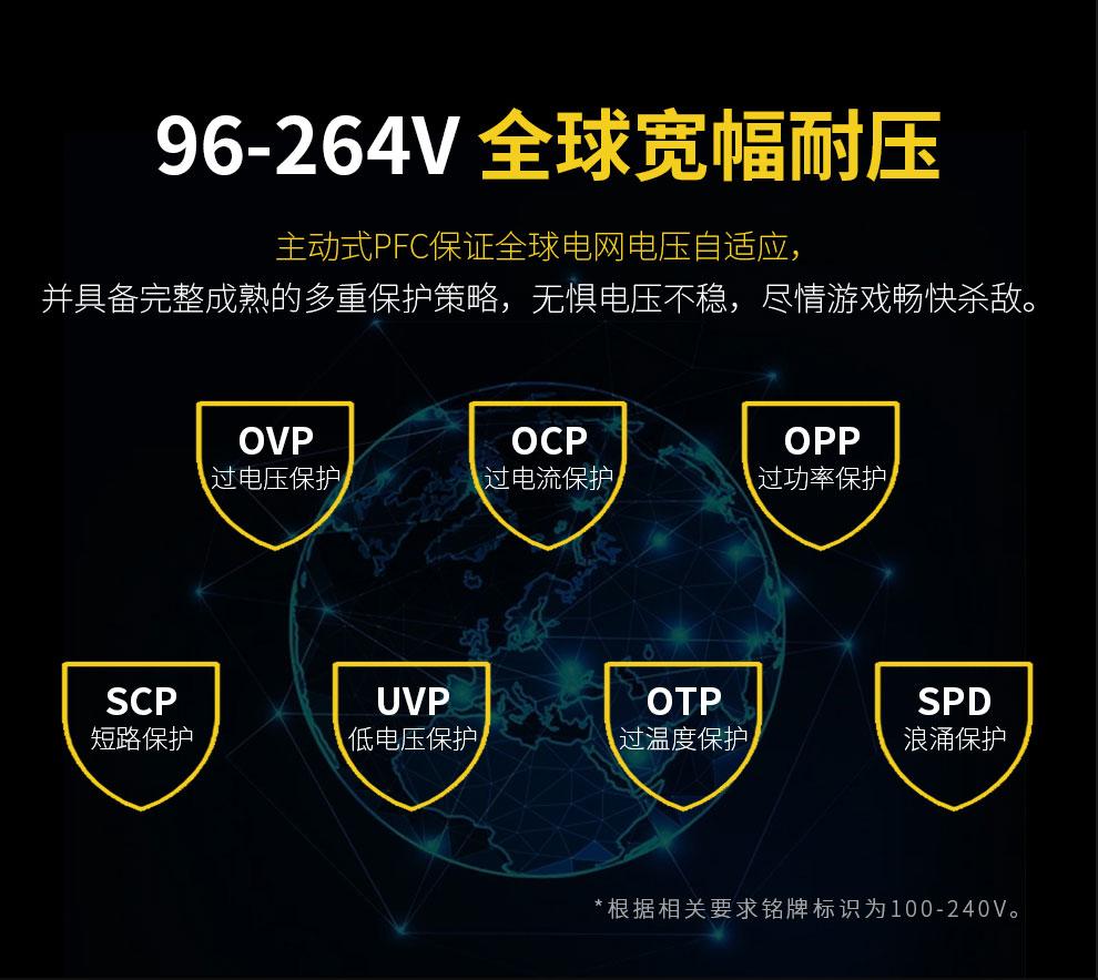 嗨,鑫谷电源推出全新系列GN/GM系家族金牌电源