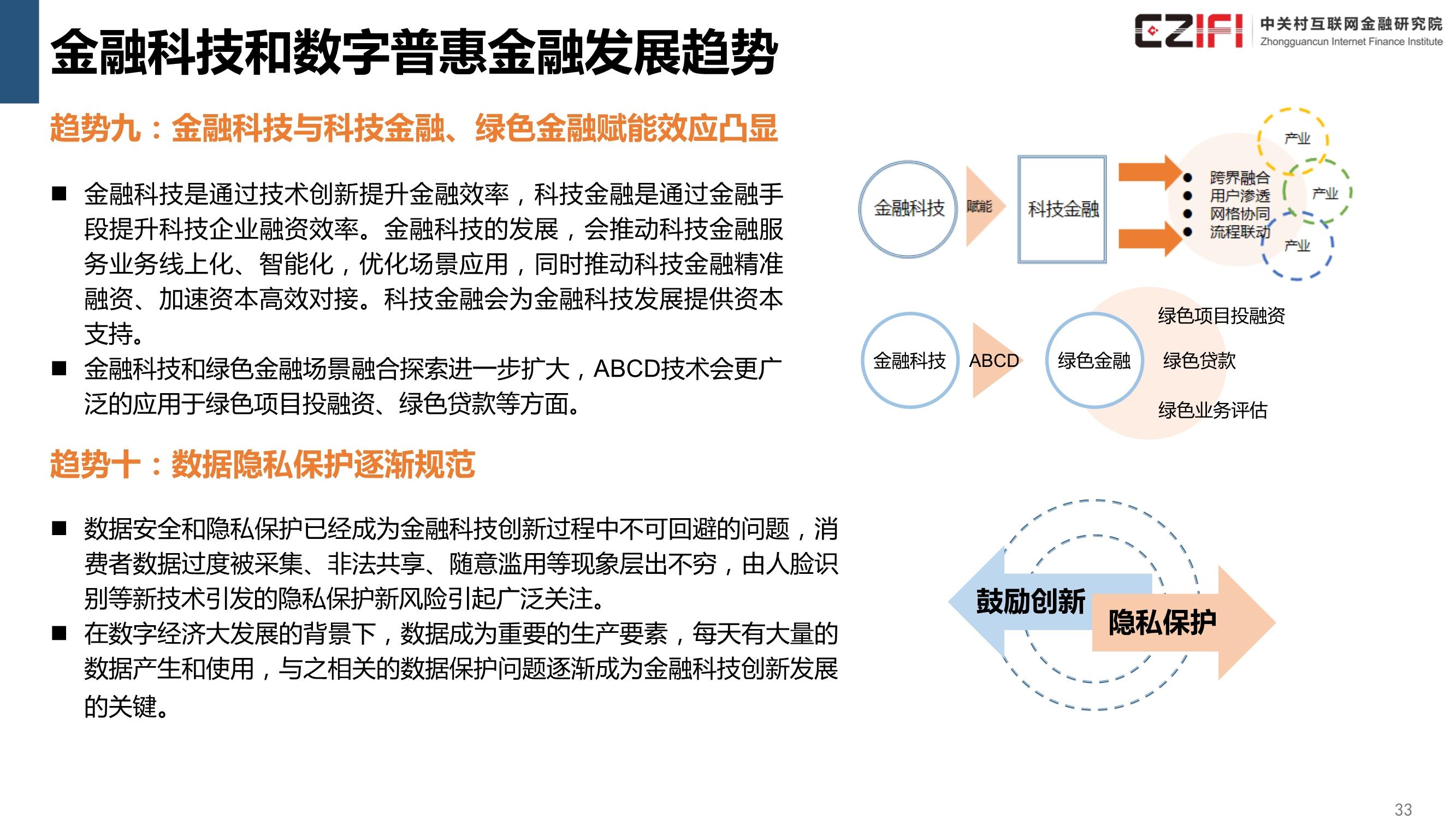 中国金融科技和数字普惠金融发展报告(2020)