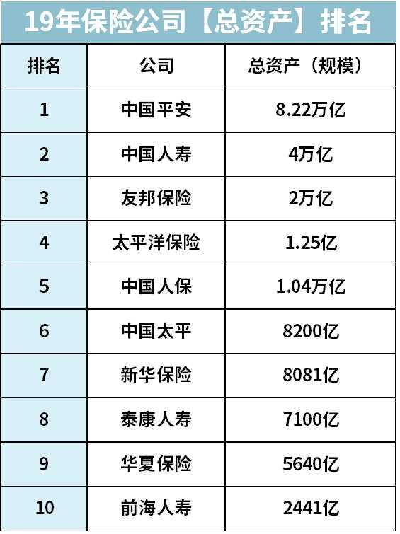 转发 微博 Qzone 微信 前十大保险公司,哪家产品最值得买? 第2张