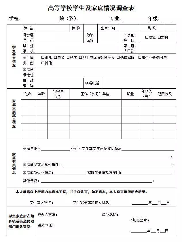 """学生收到录取通知书,注意""""这张纸""""的填写,开学能省很多钱"""