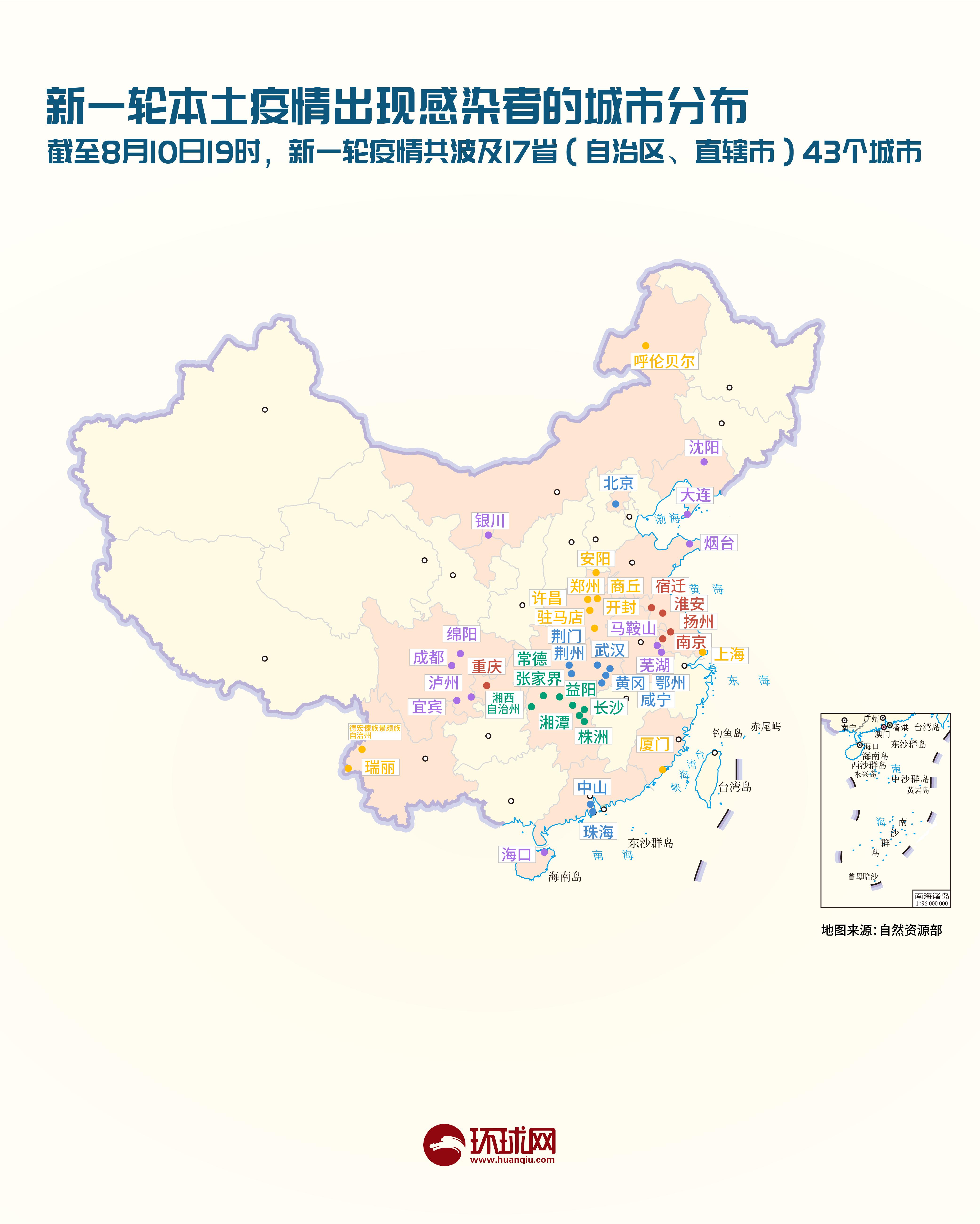 """疫情晚报 全国新增5个高风险地区,高中风险升至""""20+207"""",扬州连续8日新增确诊数超30例"""