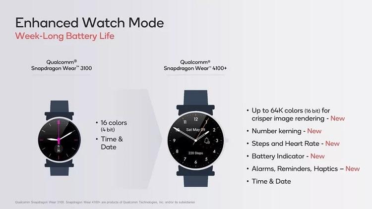 TicWatch Pro 3手表将发布,可能搭载Wear4100-第1张图片-IT新视野
