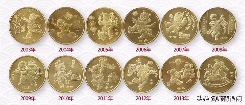 第一轮生肖纪念币还有人记得吗?