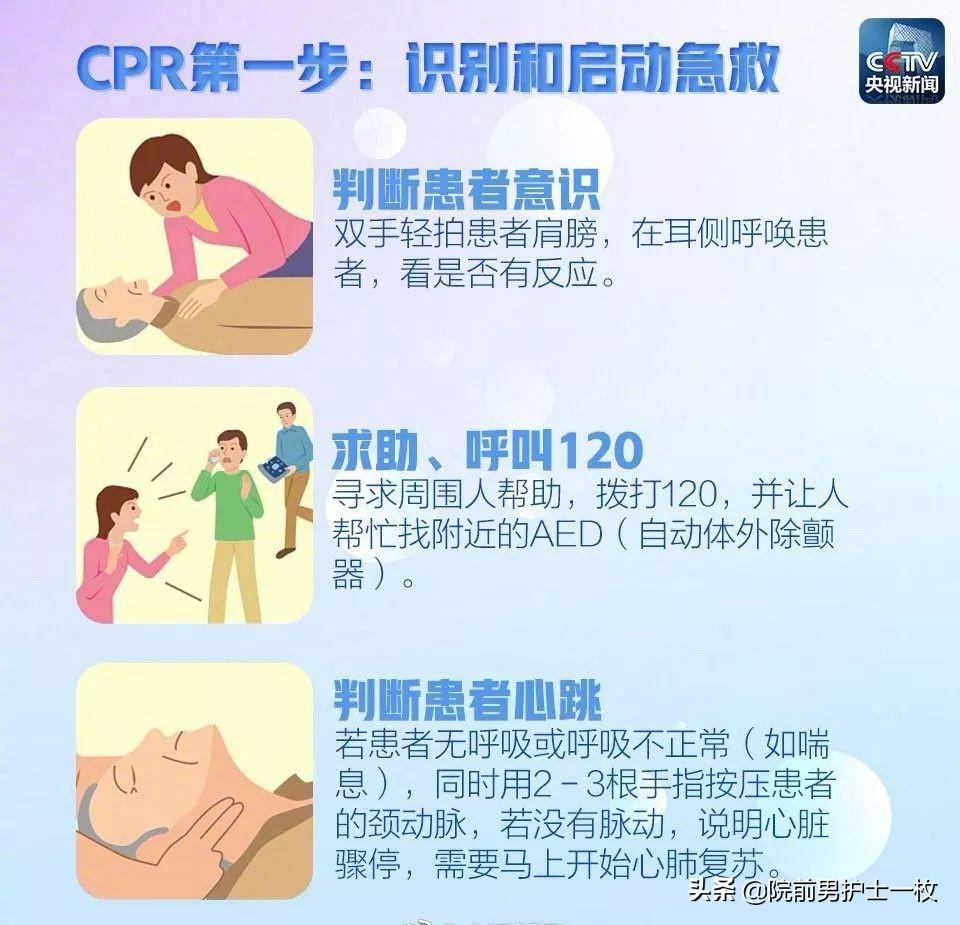关于AED需要掌握的知识点