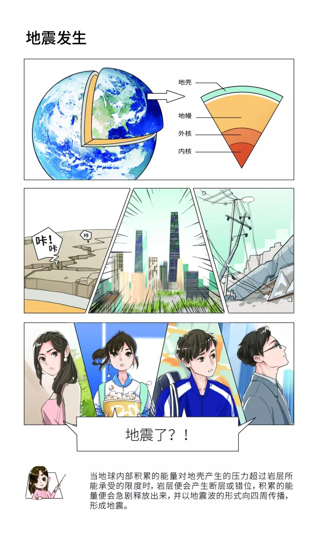 这些地震自救互救知识请牢记