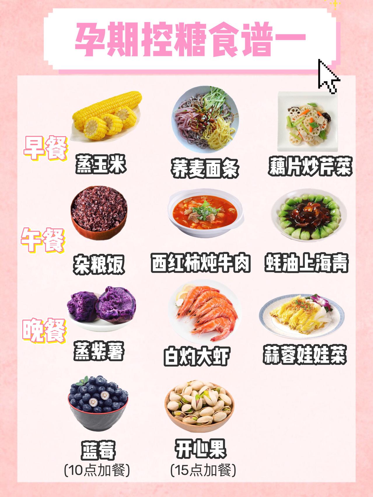 孕期控糖食谱,长胎不长肉,满满的干货 孕妇菜谱 第1张