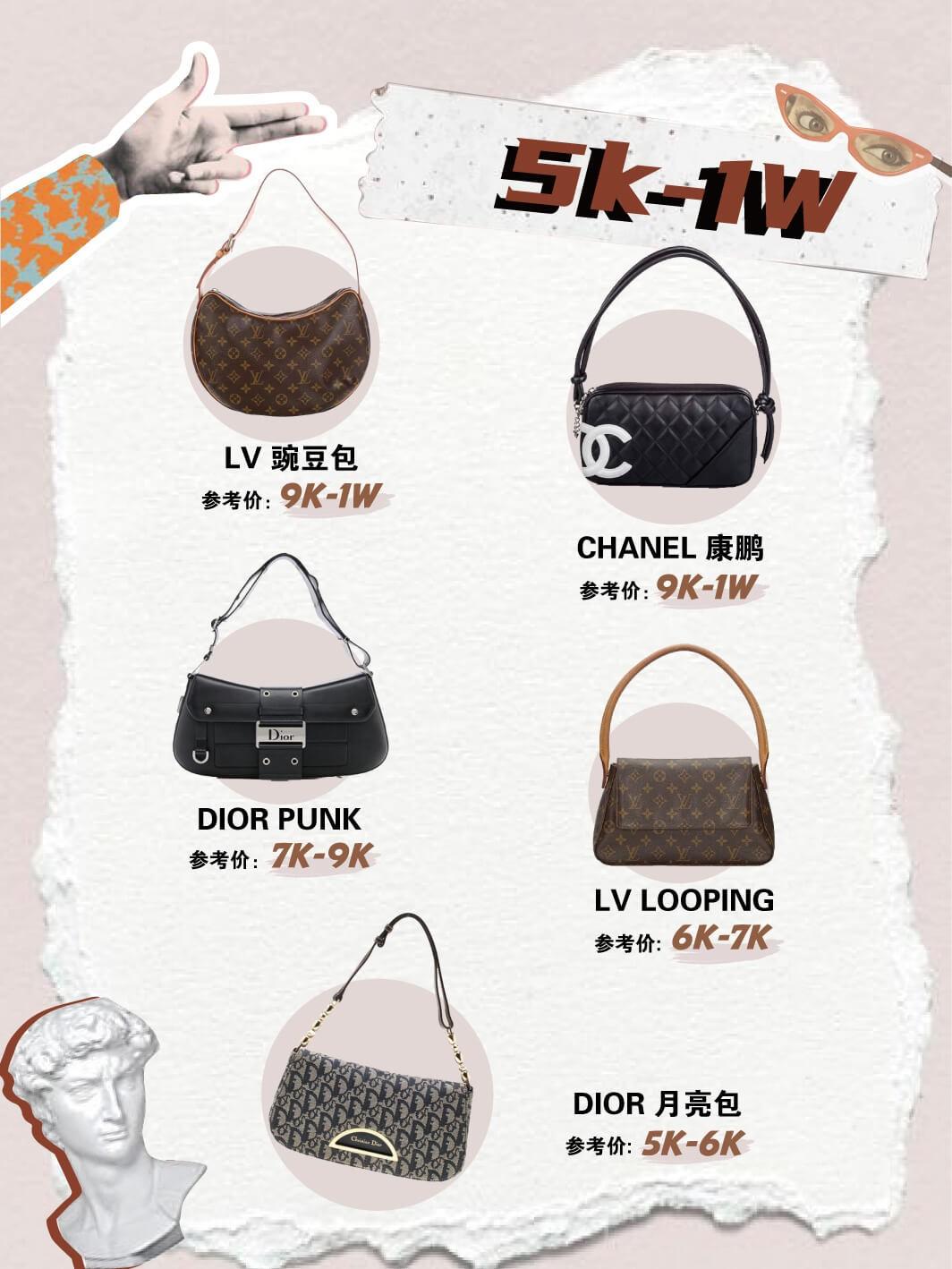 1k-5W丨不同预算的二手奢侈品包包怎么选?