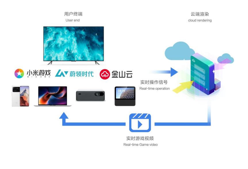 小米游戏首次单独参展China Joy,全方位展示开发者服务能力