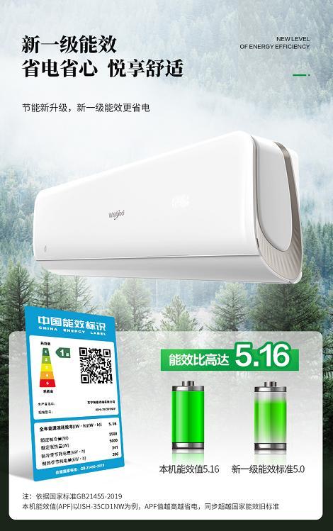 首销当天突破15000台 惠而浦免清洗健康空调上市
