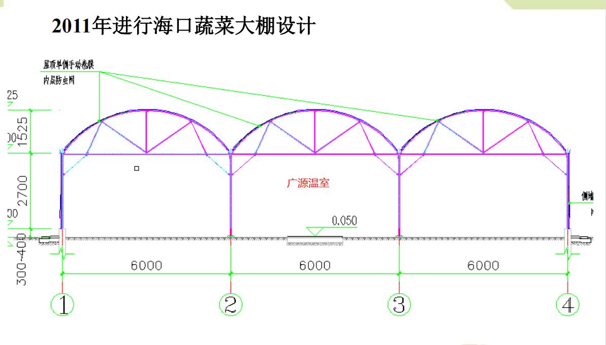 什么是低纬度温室大棚,低纬度地区温室大棚设计参考