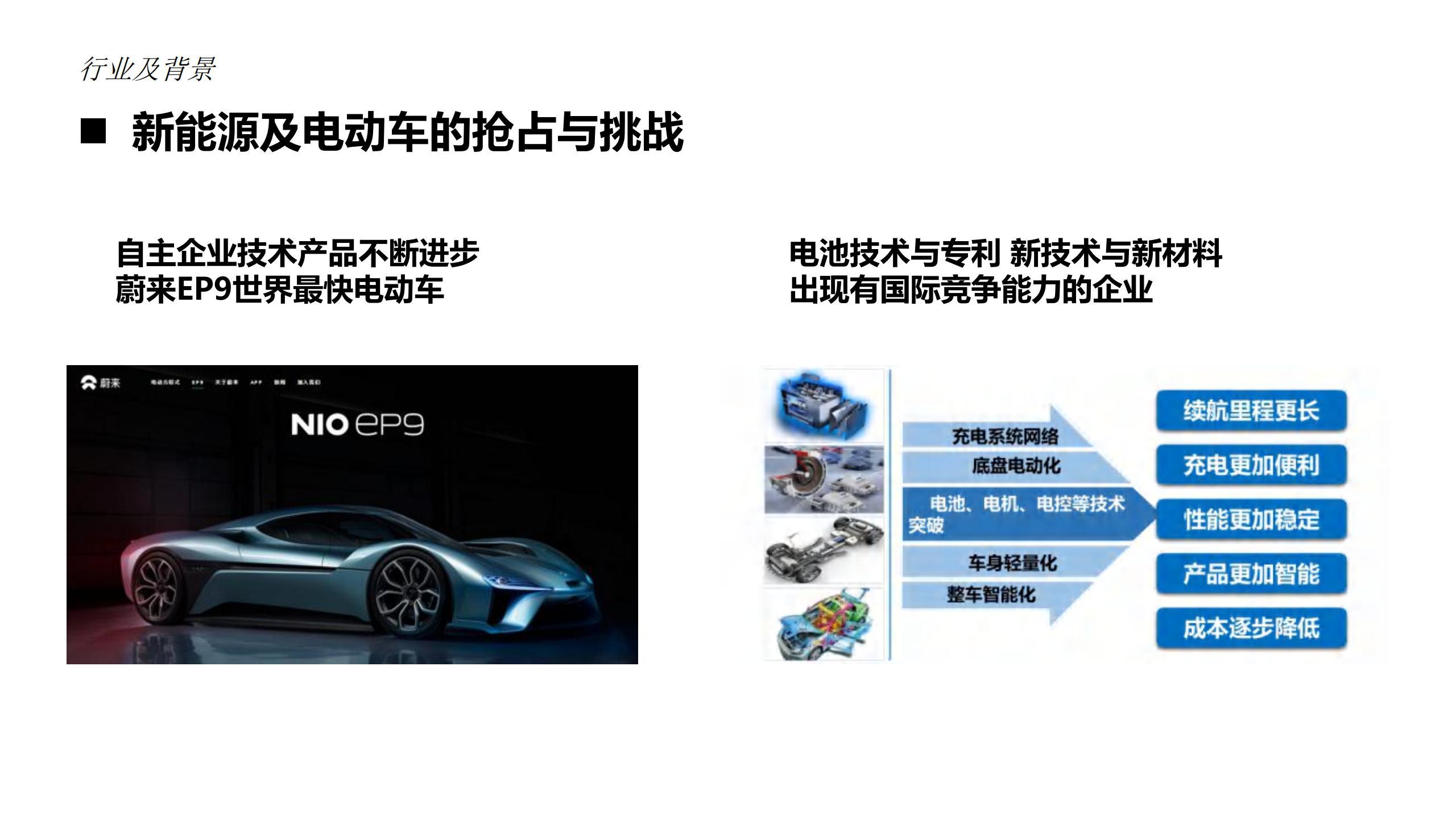 2018云度汽车整合营销策划案,配合活动后续传播和优质口碑