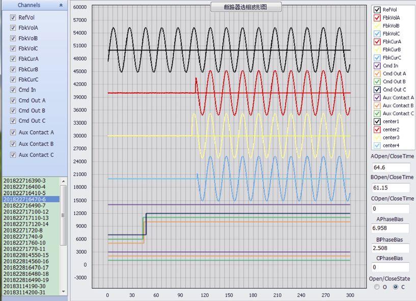 如何提升高压断路器选相控制的准确性?