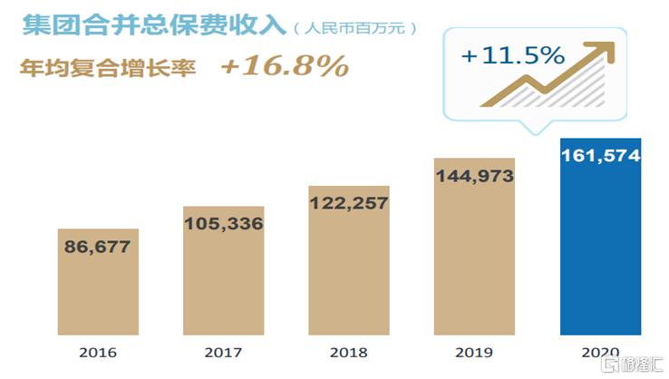 中国再保险:疫情下,效益稳定,优质发展持续推进
