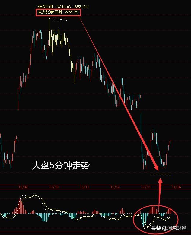 坚定看多股市最大的理由:下跌空间极其有限,而上涨空间无限